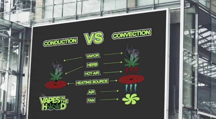 The difference between cannabis vaporizers