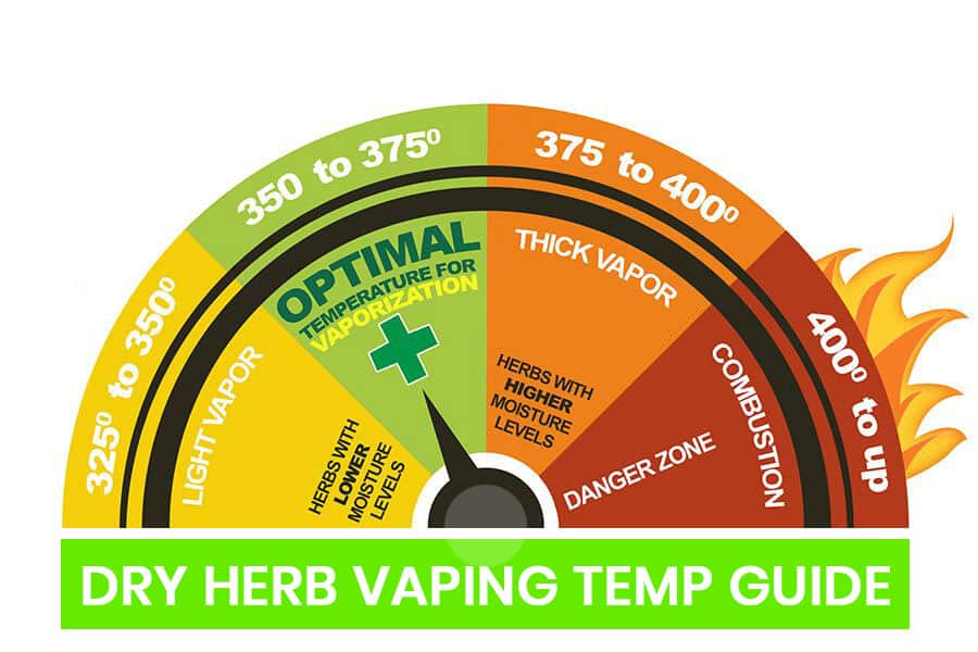 What is a Dry Herb Vaporizer? A Quick Guide! 4